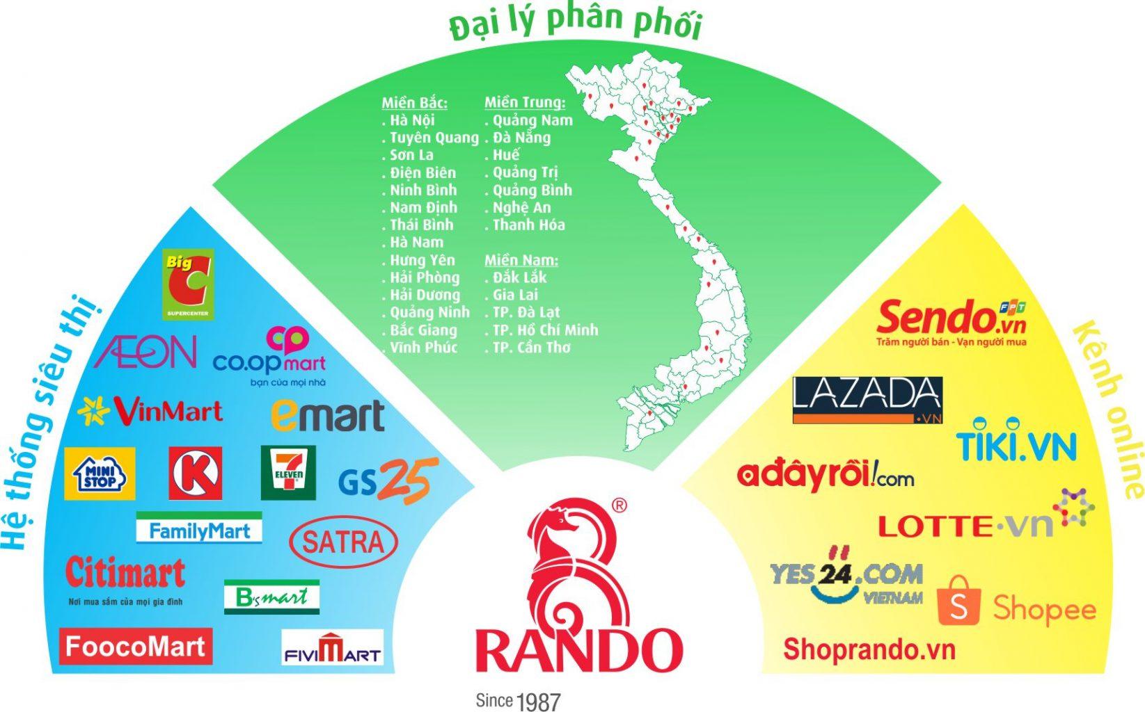 RANDO phân phối sỉ và lẻ (Đại lý, Siêu thị, Online) đã có mặt trên toàn quốc